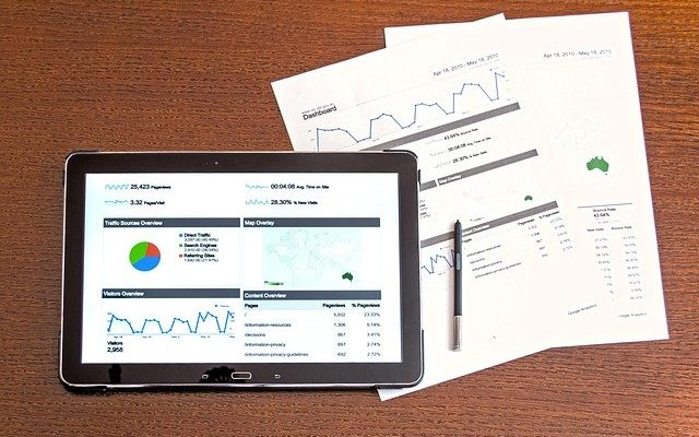 Most Important Financial Statements